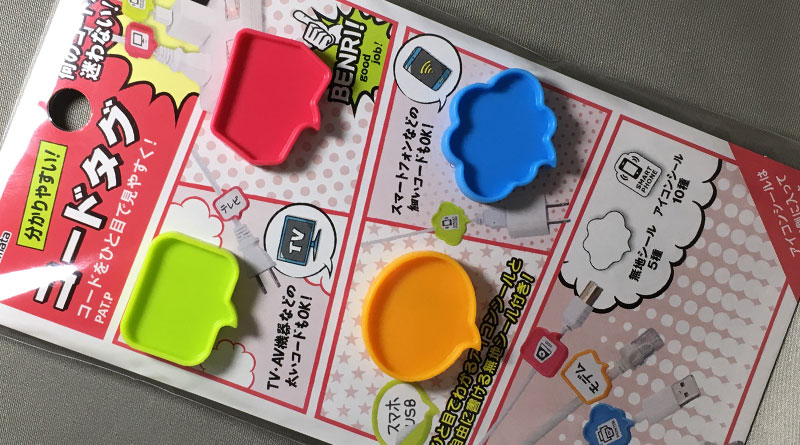 Speech Bubble Cord Tags - Featured Image